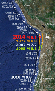 Earthquakes registered by year along Chile's coastline.